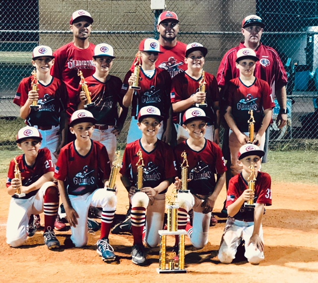 Houston 7U - 14U Select Baseball